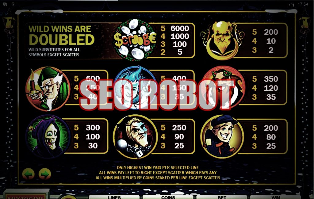 Mari Ketahui Langkah Tepat Menuju Kemenangan Permainan Slot Online